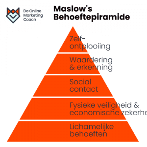 Maslow's behoeftepiramide - Community Management